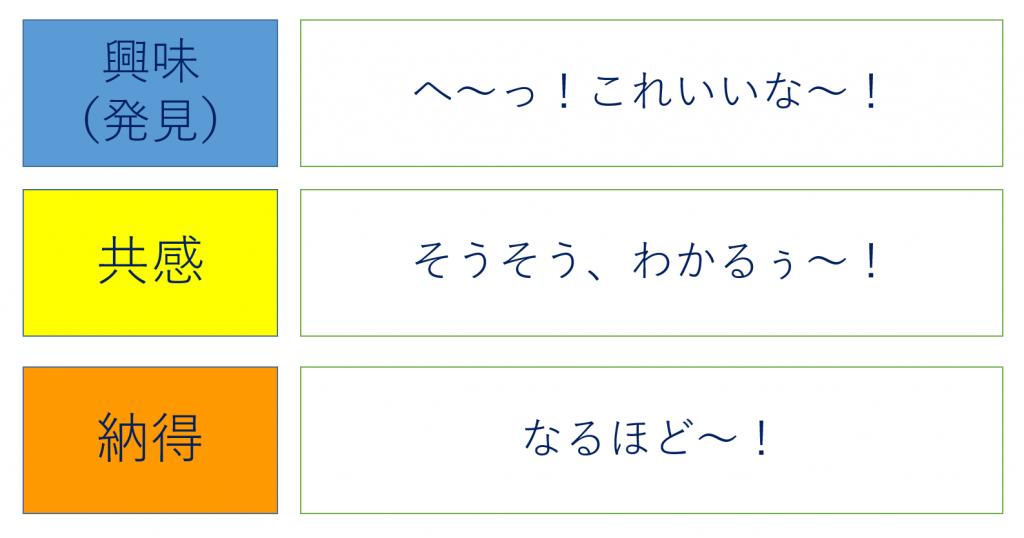 kyoumi
